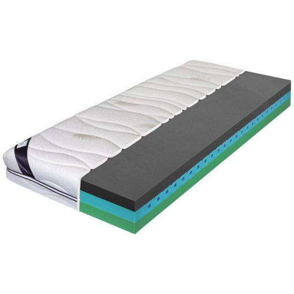 Aloe Duo Comfort Plus 80/200cm